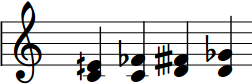Musical Staff Denoting Four Septimal Major Thirds